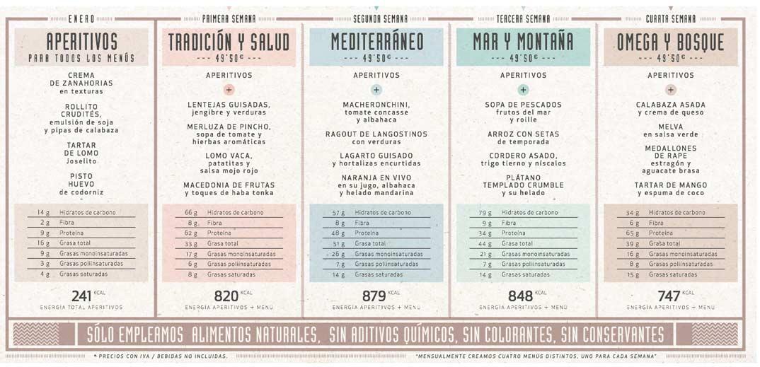 menus-albora