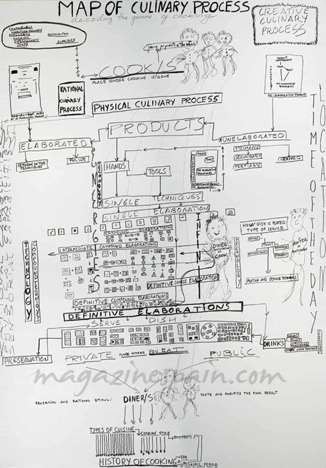 Drawing-Center-de-Nueva-York3